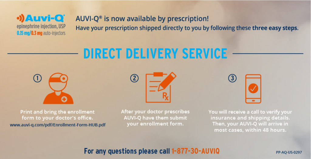Easy Direct Deliver Flowchart for Auvi-Q